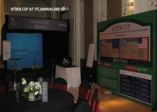2010 - Ryder Cup at Hotel ITC Bangalore